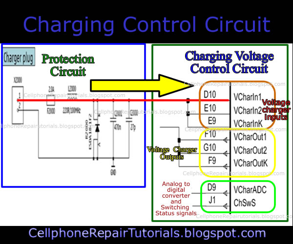 How Does Charging Circuit Works From A Battery Charger To Charge A