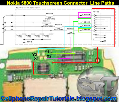 5800 touchscreen connector ways