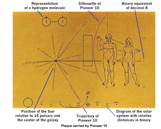 space probe pioneer 10 plaque - photo #1