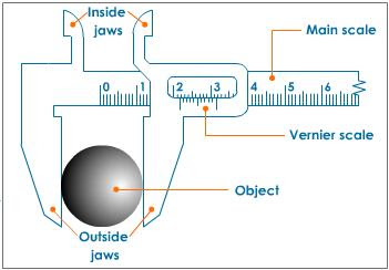physics science: Vernier Calipers