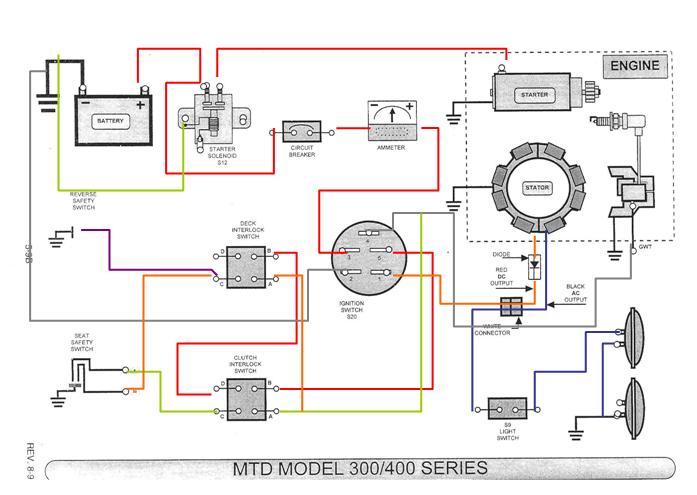schema electrique tondeuse autoportee mtd tracteur agricole. Black Bedroom Furniture Sets. Home Design Ideas