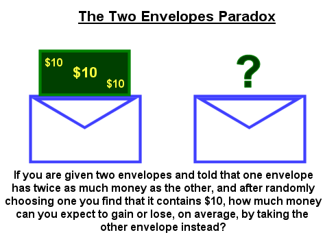 another week of science mathematical paradoxes the two envelopes