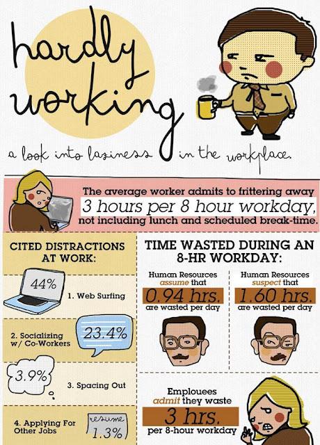 work place slacker