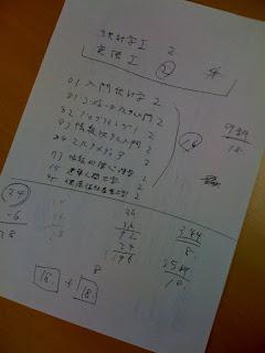 早稲田大学eスクール科目登録で悩む
