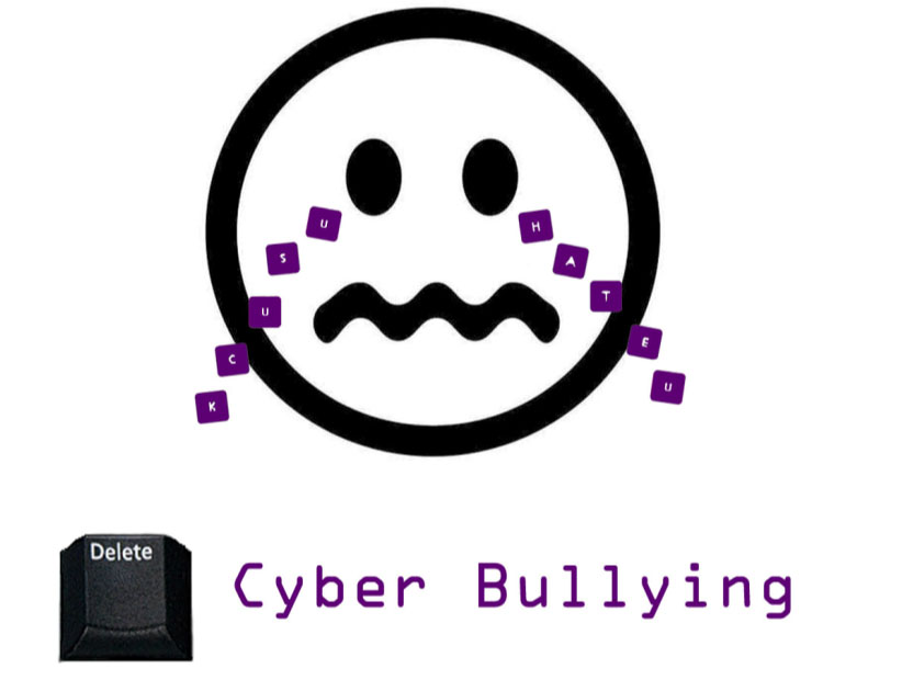 Anti Cybercrime Logo Anti Cyber Bullying Lo...