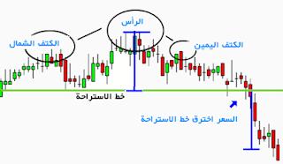 ����� �������� ������ ������ ihforex chart.60.png