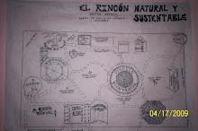 RINCON NATURAL SUSTENTABLE