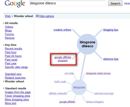 iblogzone#2