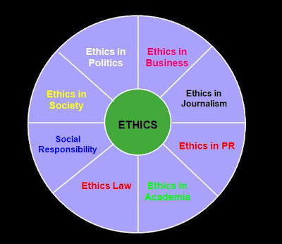 applied ethics abortion essay