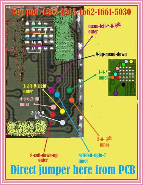 Nokia 1202,1203 keypad ways