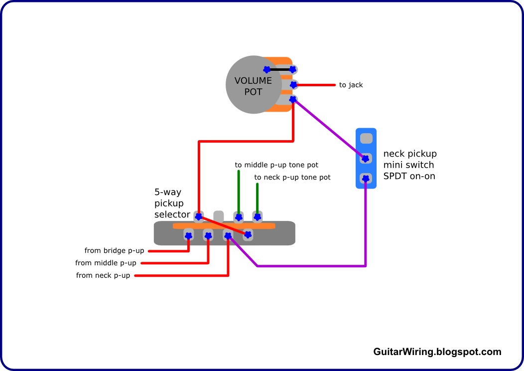 The guitar wiring blog diagrams and tips neck pickup switch on strat pickup wiring diagram fender scn strat pickup wiring diagram Standard Strat Wiring Diagram