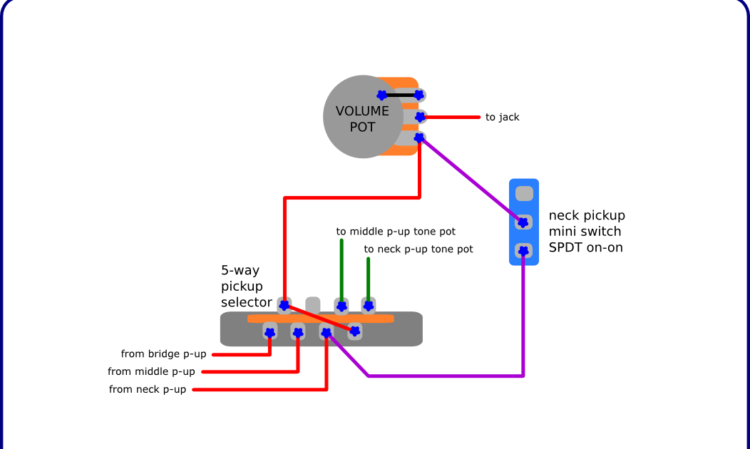 the guitar wiring blog diagrams and tips neck pickup