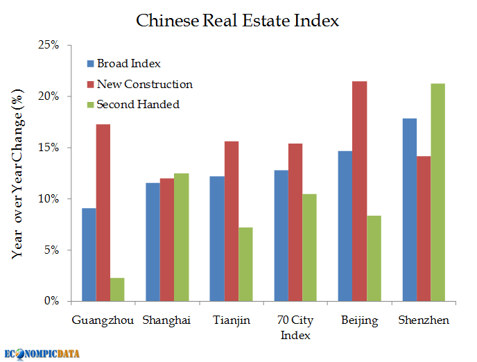 """real estate in china """"the china-us outbound cross-border real estate climate has been negatively  impacted by the geopolitical climate,"""" said david blumenfeld,."""