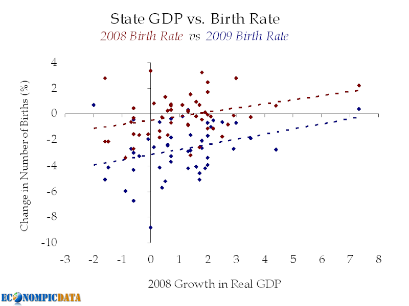 decline in birth rate Wisconsin's birth rate has continued to fall in the decade since the great  recession a new analysis of state health data from the wisconsin.
