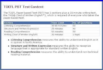 toefl essay requirements What you need to apply to wharton - mba application requirements and advice.