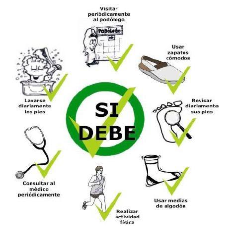 Diabetes: PLANIFICACION DE CUIDADOS: Cuidados pie diabetico.