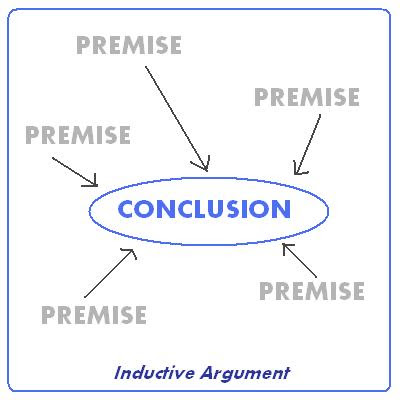 Inductive Argument