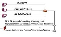 Network Administrators of Kentner Computing