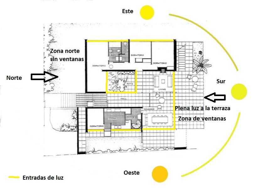 Casa moratiel orientaci n y soleamiento - Orientacion casa ...