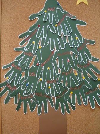 Alfabetiza o consciente decora o natalina para sala de aula for Mural sobre o natal