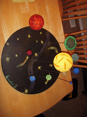 3d solar system model school project - photo #24