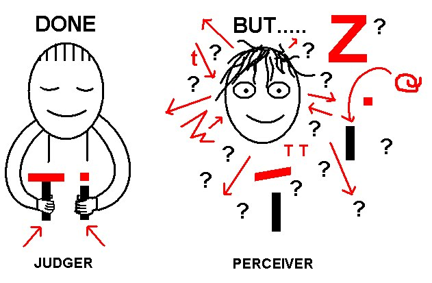 I/E S/N T/F J/P EN IMAGES... Judger-Perceiver+MP