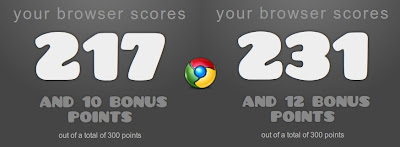 Google Chrome 6.0.472.63 - Google Chrome 7.0.517.41