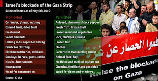 Banned items for Gaza