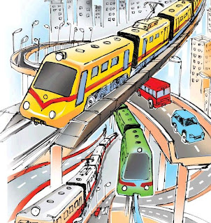 mumbai rail based projects monorail metro rail maglev