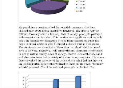 Sam Wells' Media Blog: Questionnaire Analysis