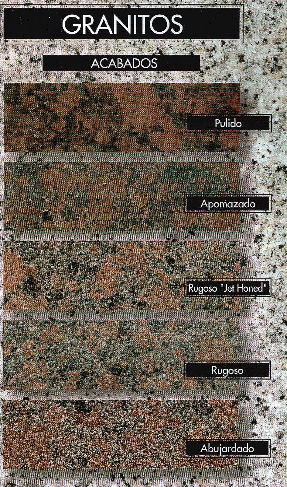 Marmoles alvarez - Tipos de marmoles ...