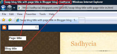 how to swap blog title with page title