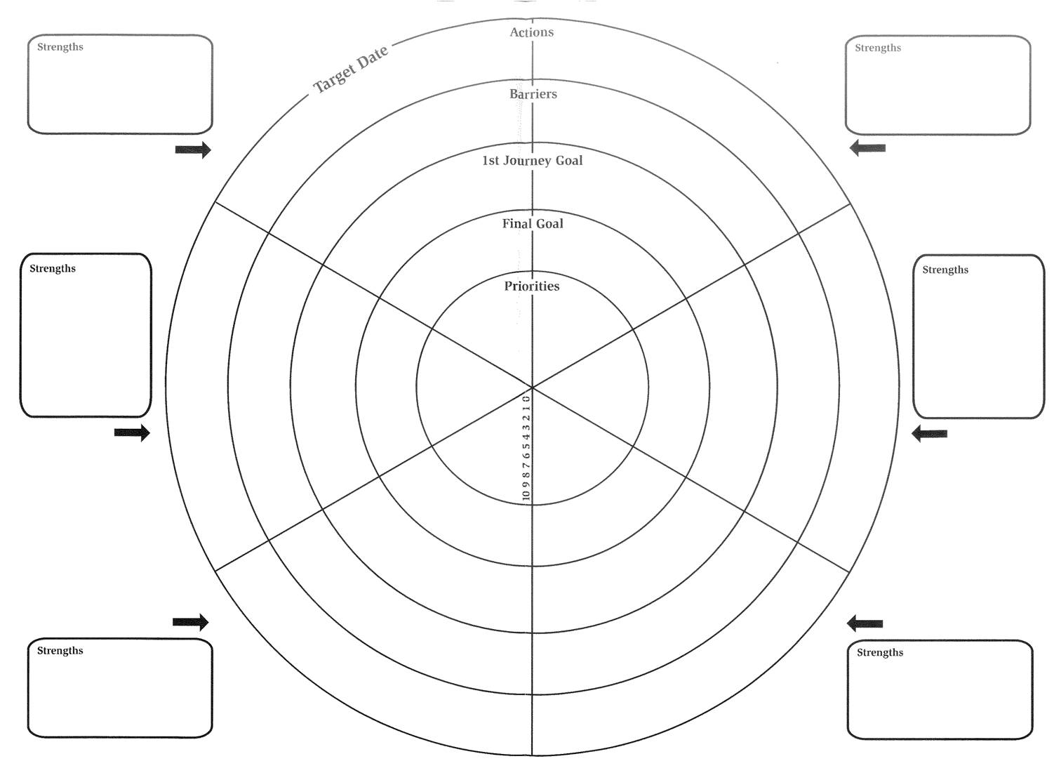 Pioneer developing high potential the wheel of life for Blank wheel of life template