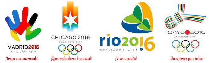 applicant cities for 2016 Olympic Games