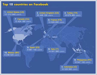 Facebook around the world
