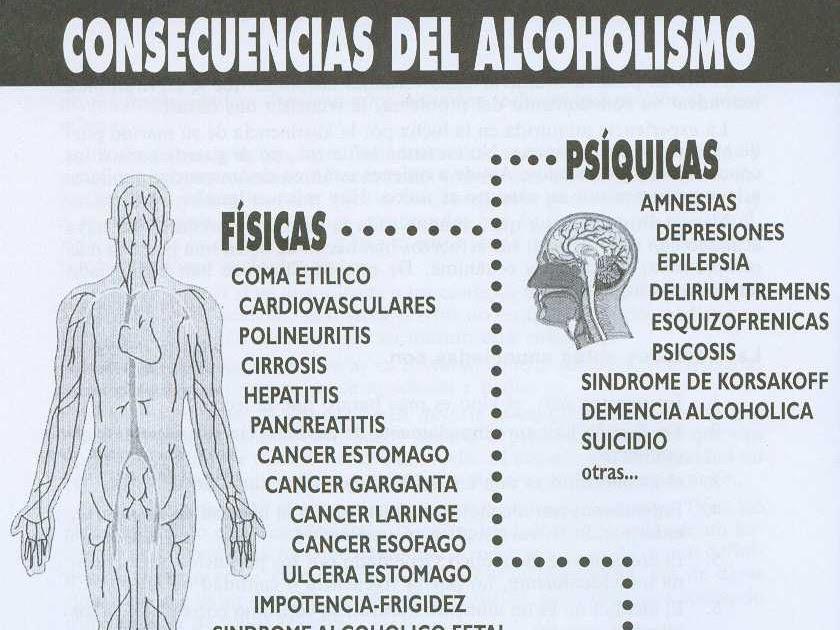 El alcoholismo del grupo del riesgo