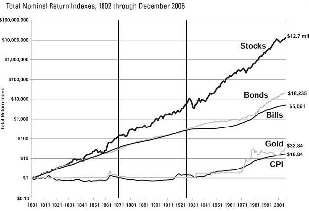 10b5 1 stock options