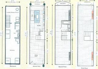 Sulle strade del mondo il travel blog di simonetta clucher for Moderni piani casa stretta
