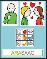 Recursos gráficos y materiales para facilitar la comunicación