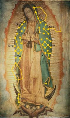 Constelaciones en la imagen de la Virgen de Guadalupe.
