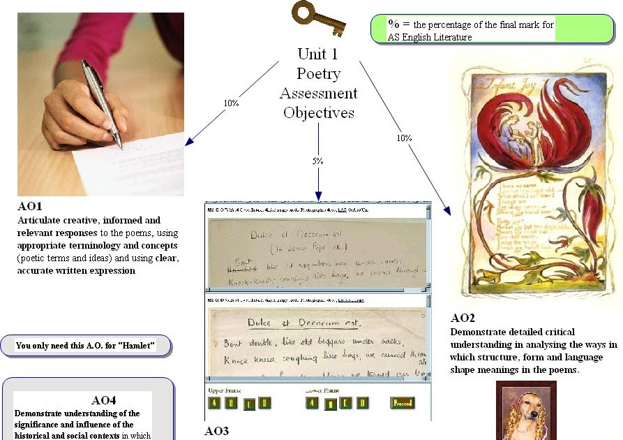 an assessment of the poetry of Read and download poetry terms assessment for fourth grade free ebooks in pdf format - class 9 guide of math ncert honda trx450r repair manual pa civil service study.