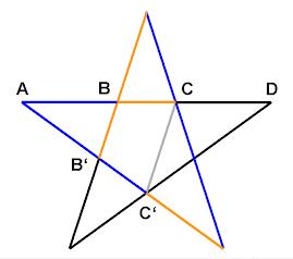 პენტაგრამის გვერდები გადაკვეთის წერტილებით იყოფა ოქროს კვეთის პროპორციით.