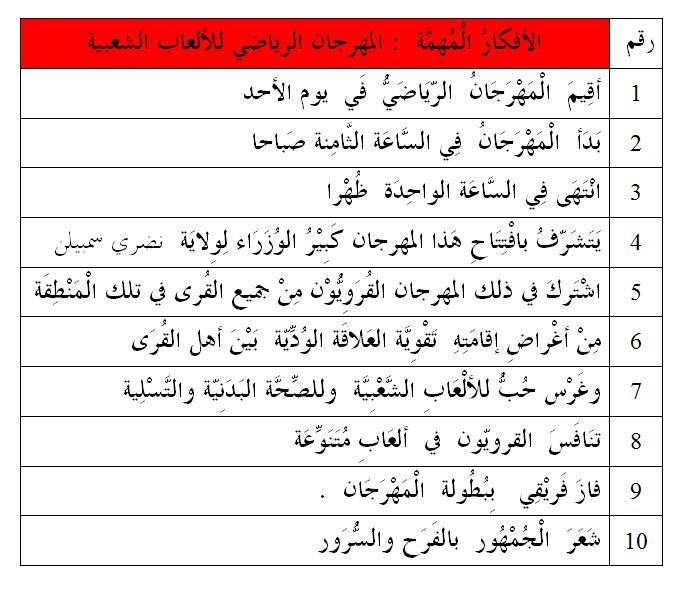 Arab2U: karangan Bahasa Arab festival sukan