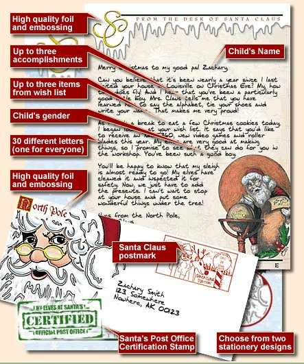 Letters From Santa Claus. Write Letters To Santa Claus. Proof Of Santa ...