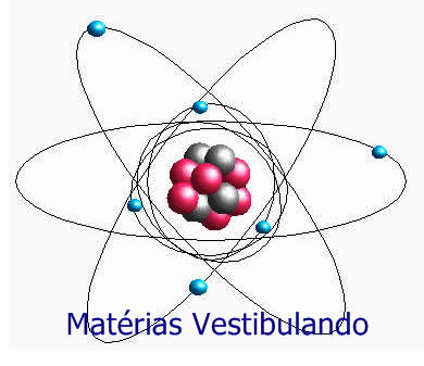 Materias Vestibulando