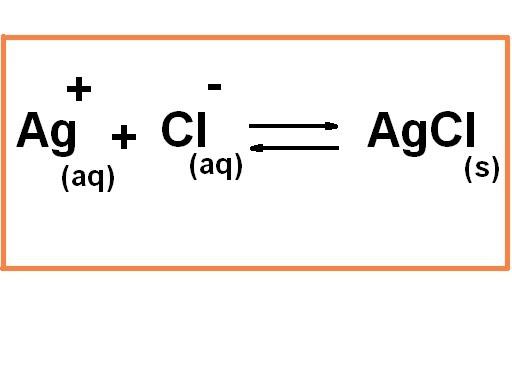 henderson hasselbalch equation