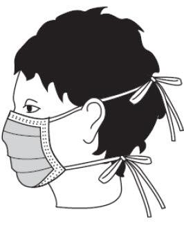 Las máscaras y el kéfir para la persona