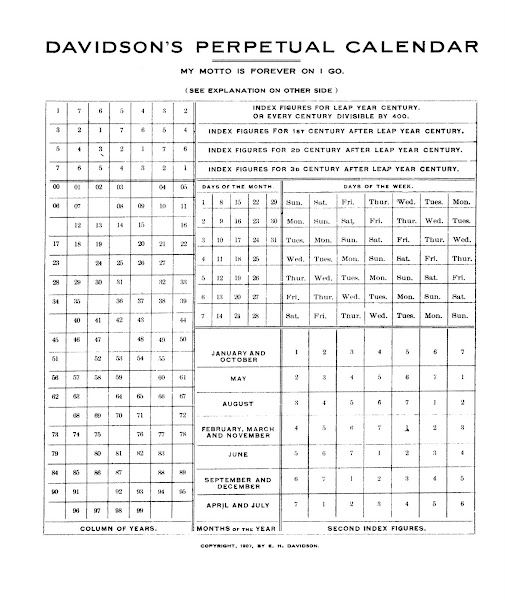 H C DAVIDSON'S Perpetual Calendar