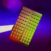 Teraflop Research Chip Polaris