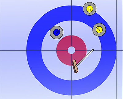 Image of four concentric circles painted on ice with two blue stones and one yellow stone within the target area, and a broom there too.